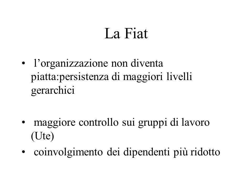 La Fiat l'organizzazione non diventa piatta:persistenza di maggiori livelli gerarchici maggiore controllo sui gruppi di lavoro (Ute) coinvolgimento de