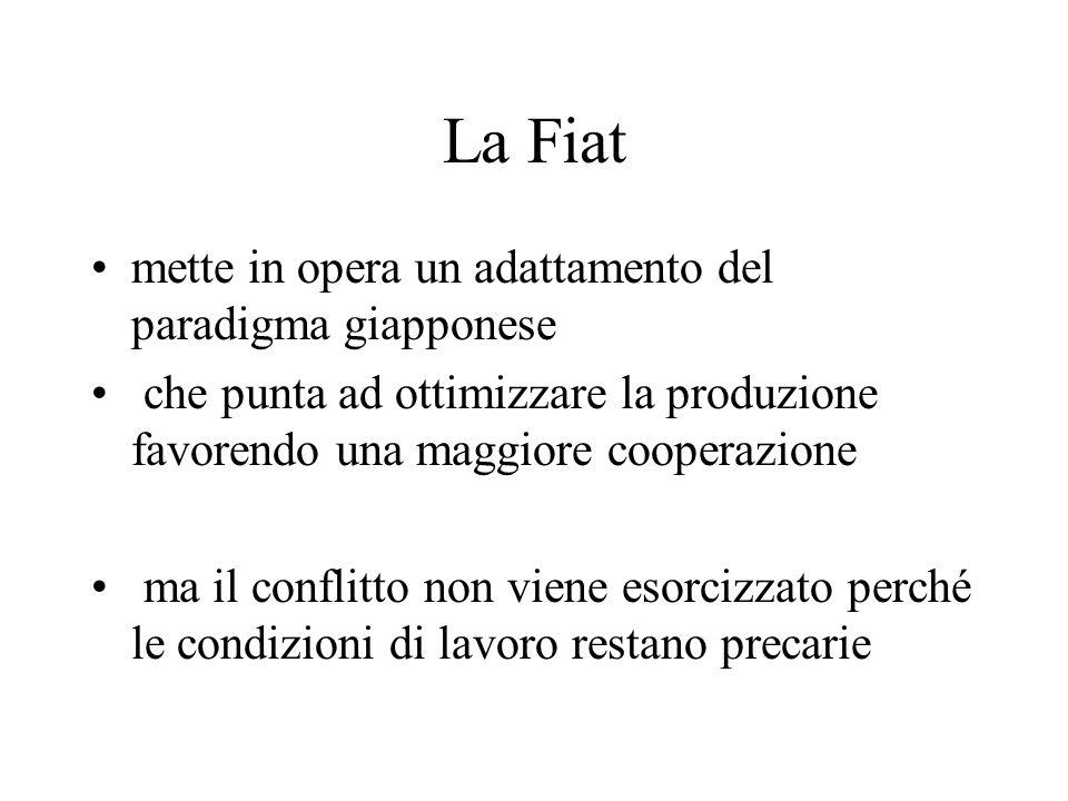 La Fiat mette in opera un adattamento del paradigma giapponese che punta ad ottimizzare la produzione favorendo una maggiore cooperazione ma il confli