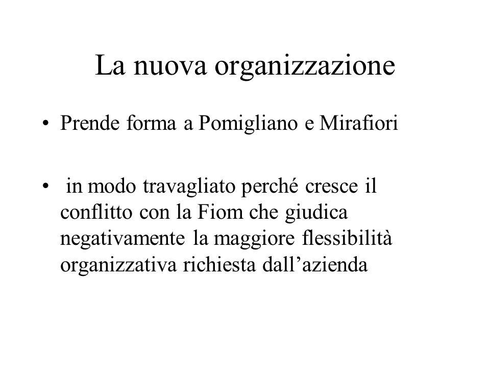 La nuova organizzazione Prende forma a Pomigliano e Mirafiori in modo travagliato perché cresce il conflitto con la Fiom che giudica negativamente la