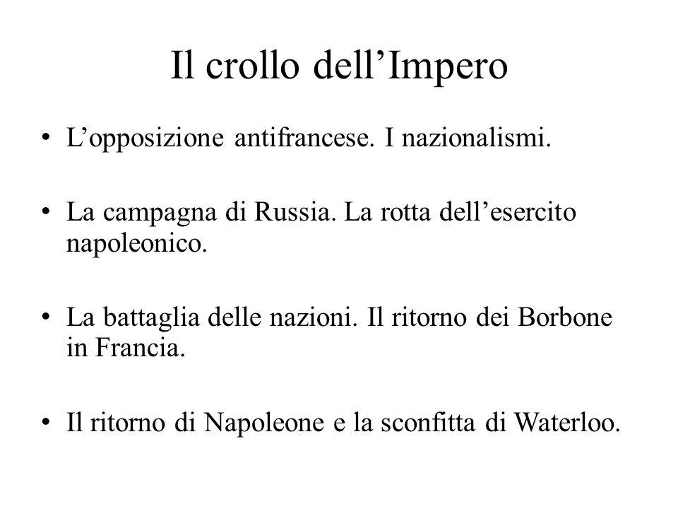 Il crollo dell'Impero L'opposizione antifrancese.I nazionalismi.