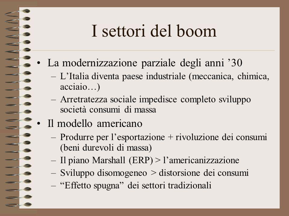 I settori del boom La modernizzazione parziale degli anni '30 –L'Italia diventa paese industriale (meccanica, chimica, acciaio…) –Arretratezza sociale impedisce completo sviluppo società consumi di massa Il modello americano –Produrre per l'esportazione + rivoluzione dei consumi (beni durevoli di massa) –Il piano Marshall (ERP) > l'americanizzazione –Sviluppo disomogeneo > distorsione dei consumi – Effetto spugna dei settori tradizionali