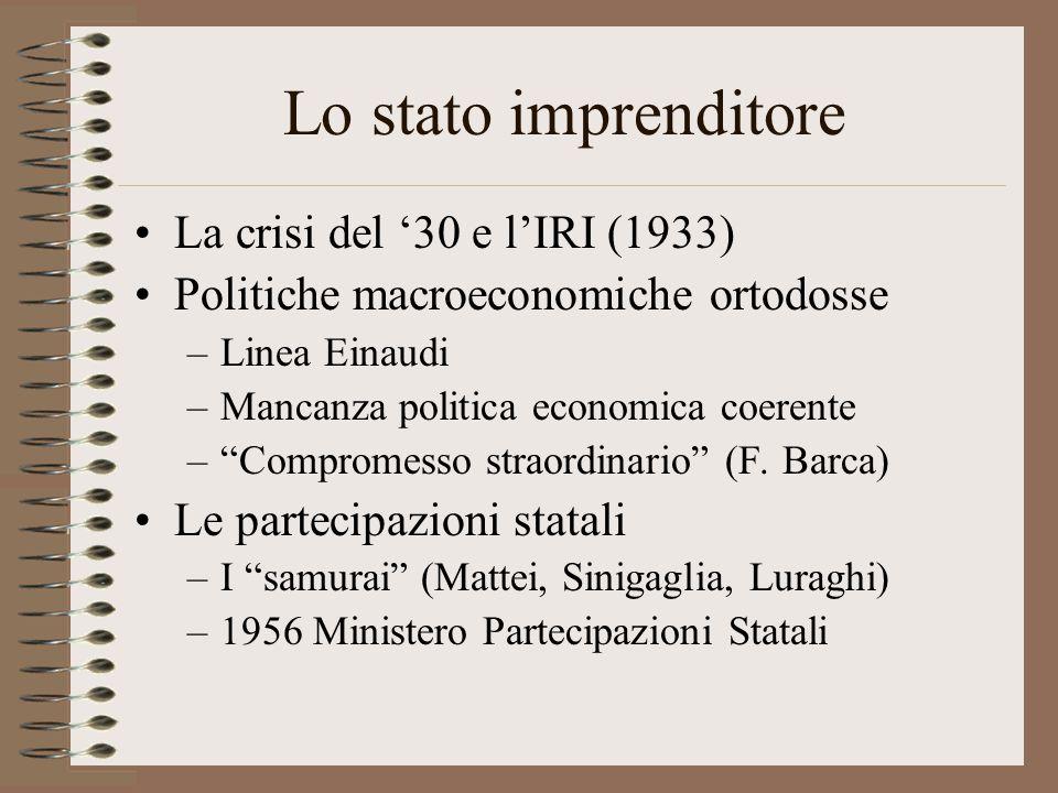 Lo stato imprenditore La crisi del '30 e l'IRI (1933) Politiche macroeconomiche ortodosse –Linea Einaudi –Mancanza politica economica coerente – Compromesso straordinario (F.