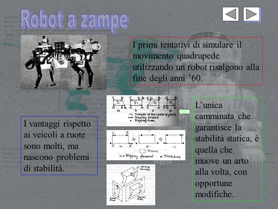 I primi tentativi di simulare il movimento quadrupede utilizzando un robot risalgono alla fine degli anni '60.
