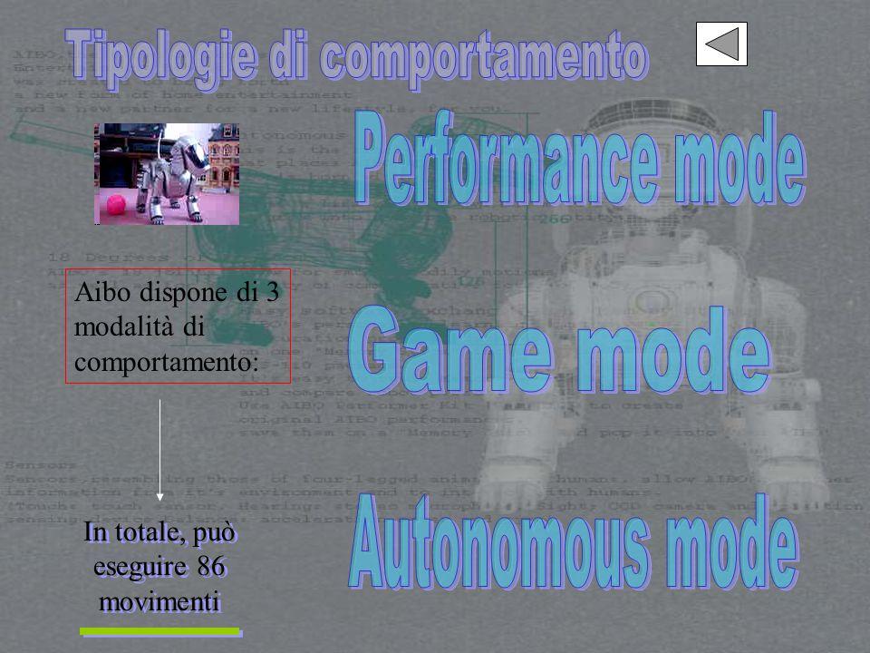 Aibo dispone di 3 modalità di comportamento: In totale, può eseguire 86 movimenti