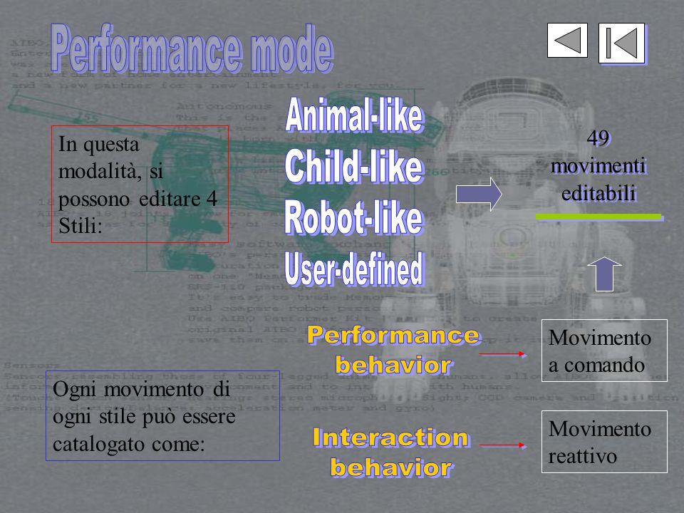 In questa modalità, si possono editare 4 Stili: Ogni movimento di ogni stile può essere catalogato come: Movimento a comando Movimento reattivo 49 movimenti editabili 49 movimenti editabili