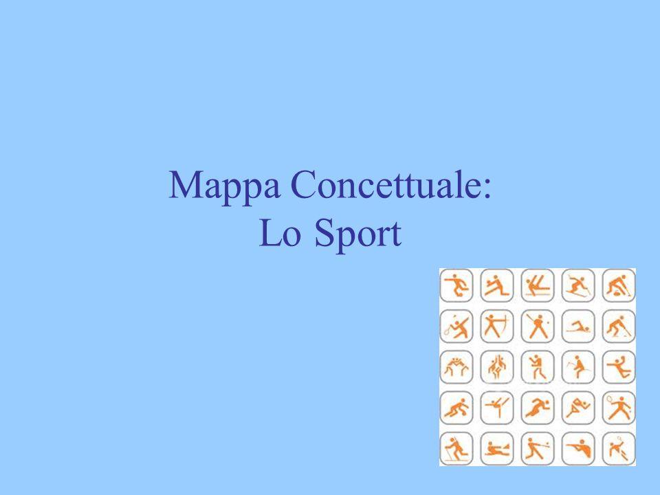 Lo Sport Lo sport è l insieme di quelle attività, fisiche e mentali, compiute al fine di intrattenere chi le pratica o anche chi ne è spettatore.