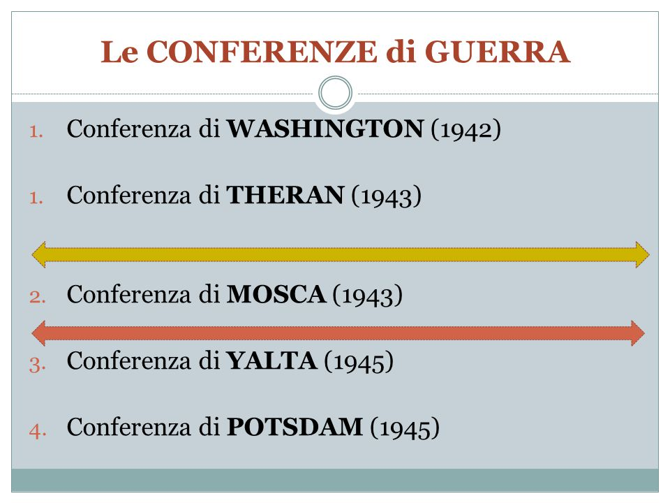 Le CONFERENZE di GUERRA 1. Conferenza di WASHINGTON (1942) 1. Conferenza di THERAN (1943) 2. Conferenza di MOSCA (1943) 3. Conferenza di YALTA (1945)