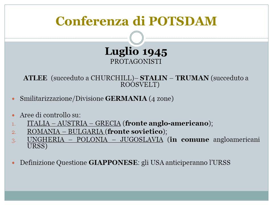 Conferenza di POTSDAM Luglio 1945 PROTAGONISTI ATLEE (succeduto a CHURCHILL)– STALIN – TRUMAN (succeduto a ROOSVELT) Smilitarizzazione/Divisione GERMANIA (4 zone) Aree di controllo su: 1.
