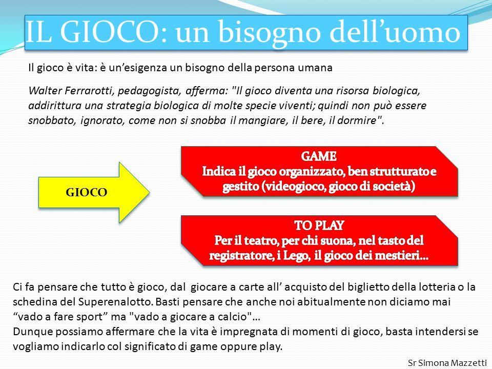 IL GIOCO: un bisogno dell'uomo Il gioco è vita: è un'esigenza un bisogno della persona umana Walter Ferrarotti, pedagogista, afferma: