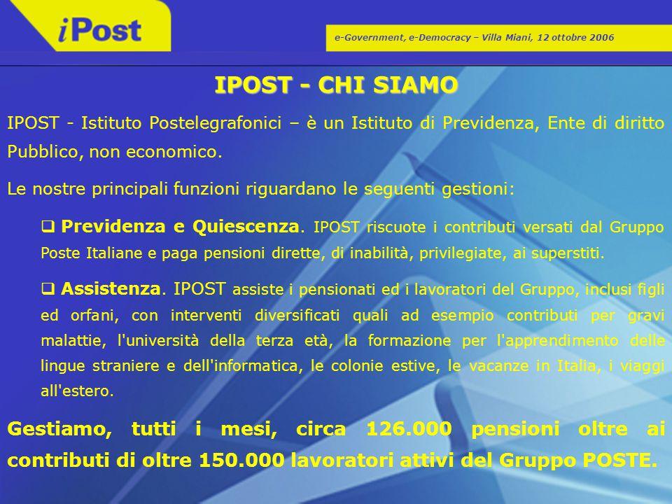 e-Government, e-Democracy – Villa Miani, 12 ottobre 2006 IPOST - Istituto Postelegrafonici – è un Istituto di Previdenza, Ente di diritto Pubblico, no