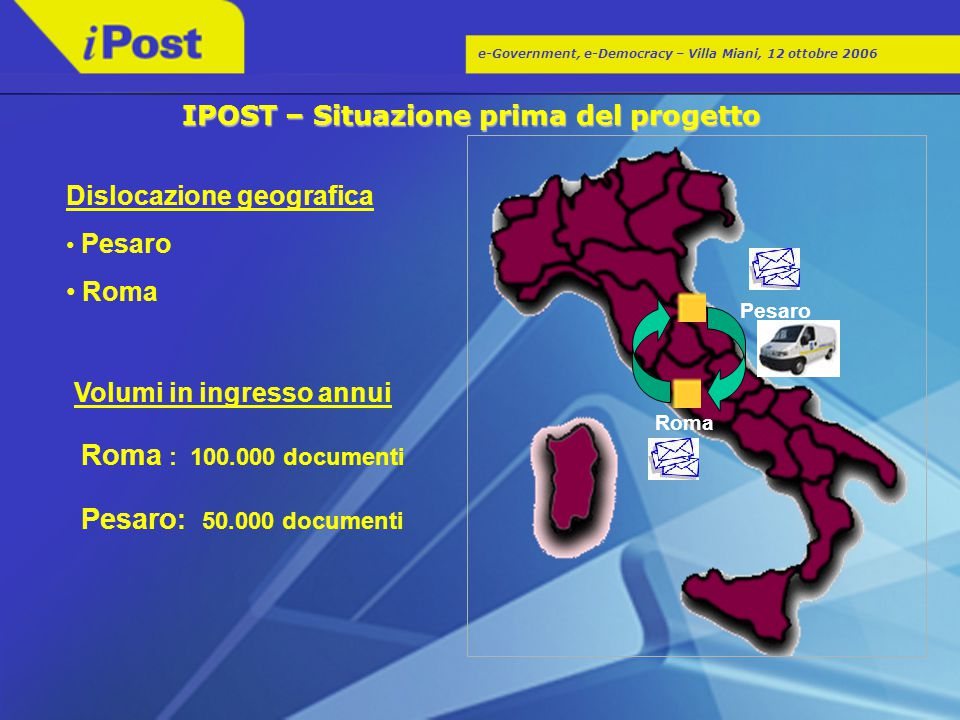 e-Government, e-Democracy – Villa Miani, 12 ottobre 2006 IPOST – Situazione prima del progetto Dislocazione geografica Pesaro Roma Volumi in ingresso
