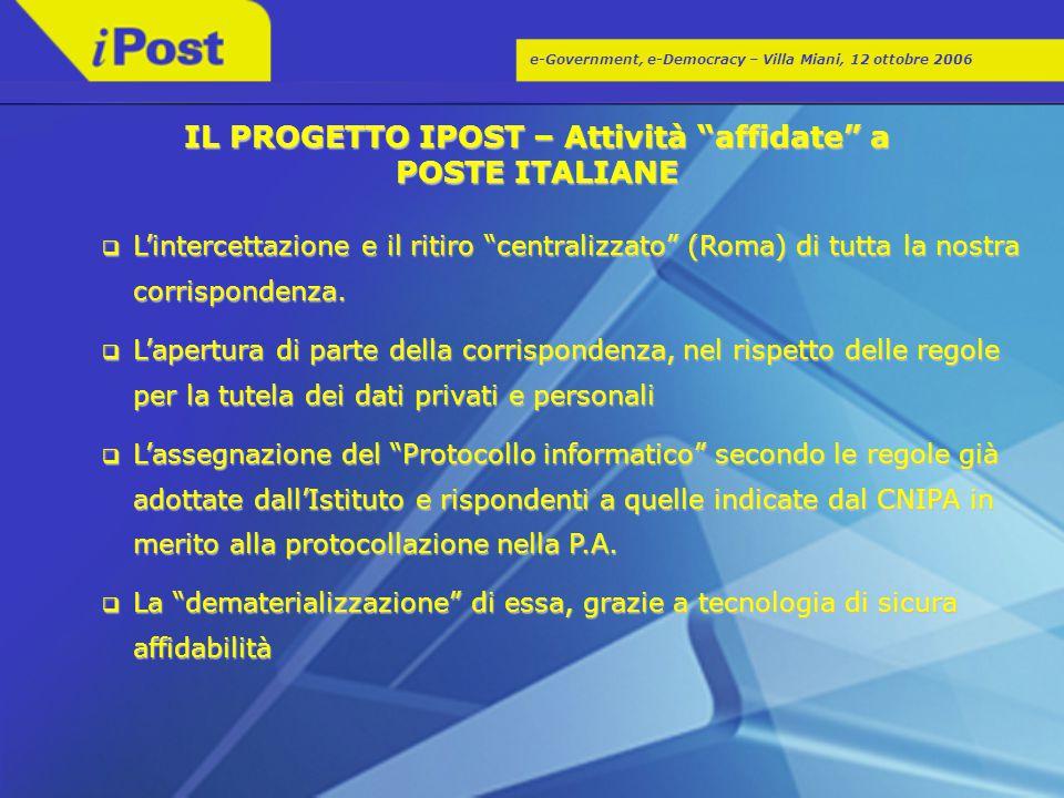 """e-Government, e-Democracy – Villa Miani, 12 ottobre 2006 IL PROGETTO IPOST – Attività """"affidate"""" a POSTE ITALIANE  L'intercettazione e il ritiro """"cen"""