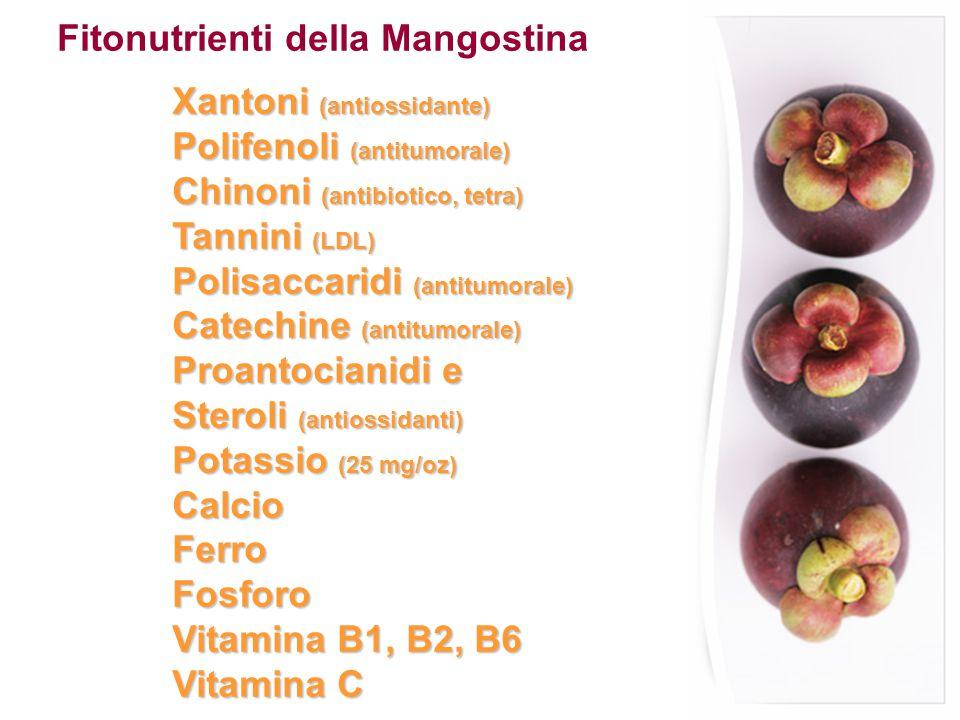 Xantoni (antiossidante) Polifenoli (antitumorale) Chinoni (antibiotico, tetra) Tannini (LDL) Polisaccaridi (antitumorale) Catechine (antitumorale) Proantocianidi e Steroli (antiossidanti) Potassio (25 mg/oz) CalcioFerroFosforo Vitamina B1, B2, B6 Vitamina C Fitonutrienti della Mangostina