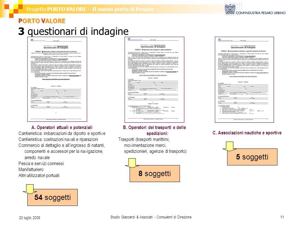Progetto PORTO VALORE – Il nuovo porto di Pesaro Studio Giaccardi & Associati - Consulenti di Direzione11 20 luglio 2006 PORTO VALORE PORTO VALORE 3 questionari di indagine A.