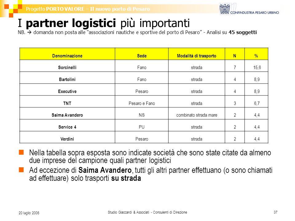 Progetto PORTO VALORE – Il nuovo porto di Pesaro Studio Giaccardi & Associati - Consulenti di Direzione37 20 luglio 2006 I partner logistici più importanti NB.