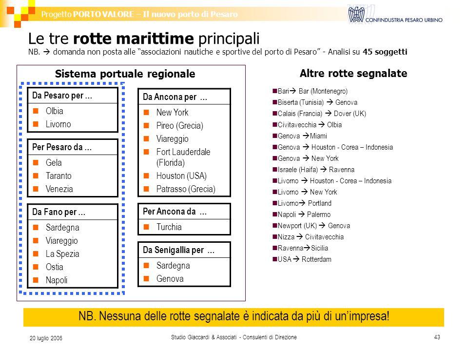 Progetto PORTO VALORE – Il nuovo porto di Pesaro Studio Giaccardi & Associati - Consulenti di Direzione43 20 luglio 2006 Le tre rotte marittime principali NB.