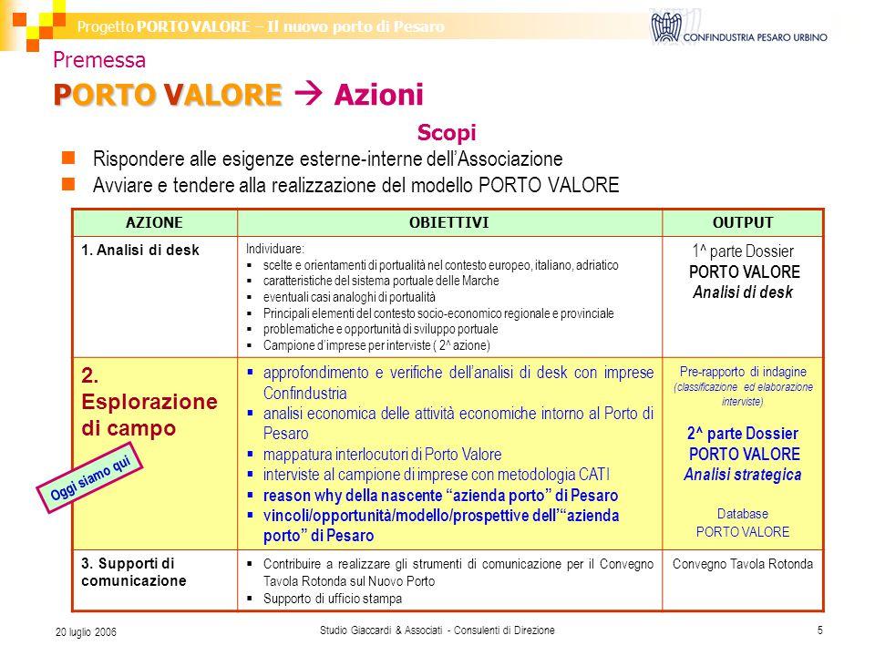 Progetto PORTO VALORE – Il nuovo porto di Pesaro Studio Giaccardi & Associati - Consulenti di Direzione5 20 luglio 2006 PORTO VALORE Premessa PORTO VA