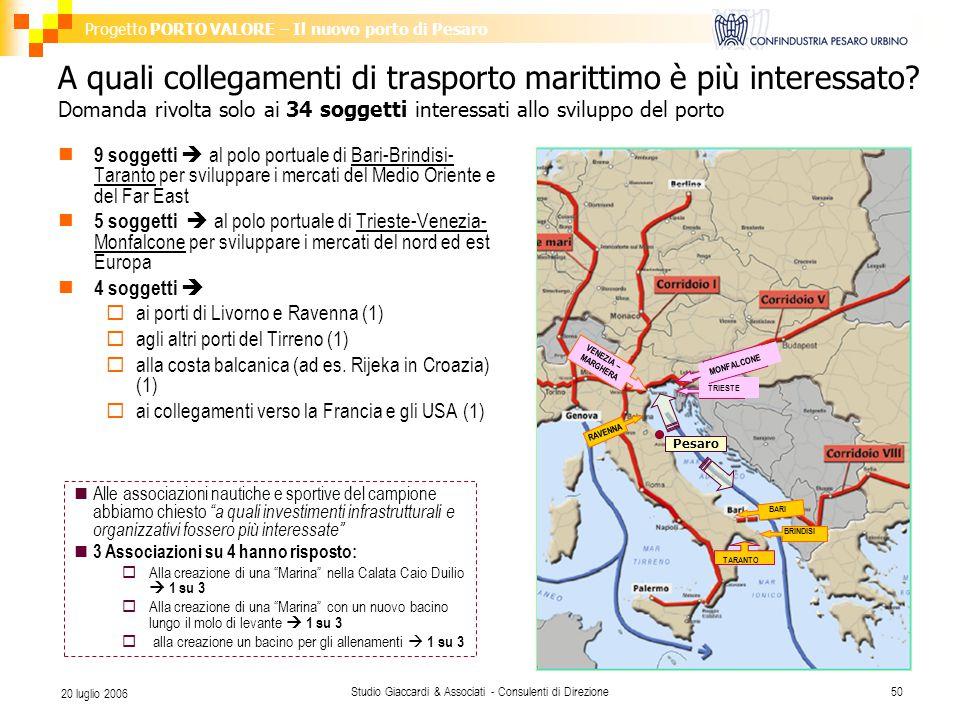 Progetto PORTO VALORE – Il nuovo porto di Pesaro Studio Giaccardi & Associati - Consulenti di Direzione50 20 luglio 2006 A quali collegamenti di trasporto marittimo è più interessato.