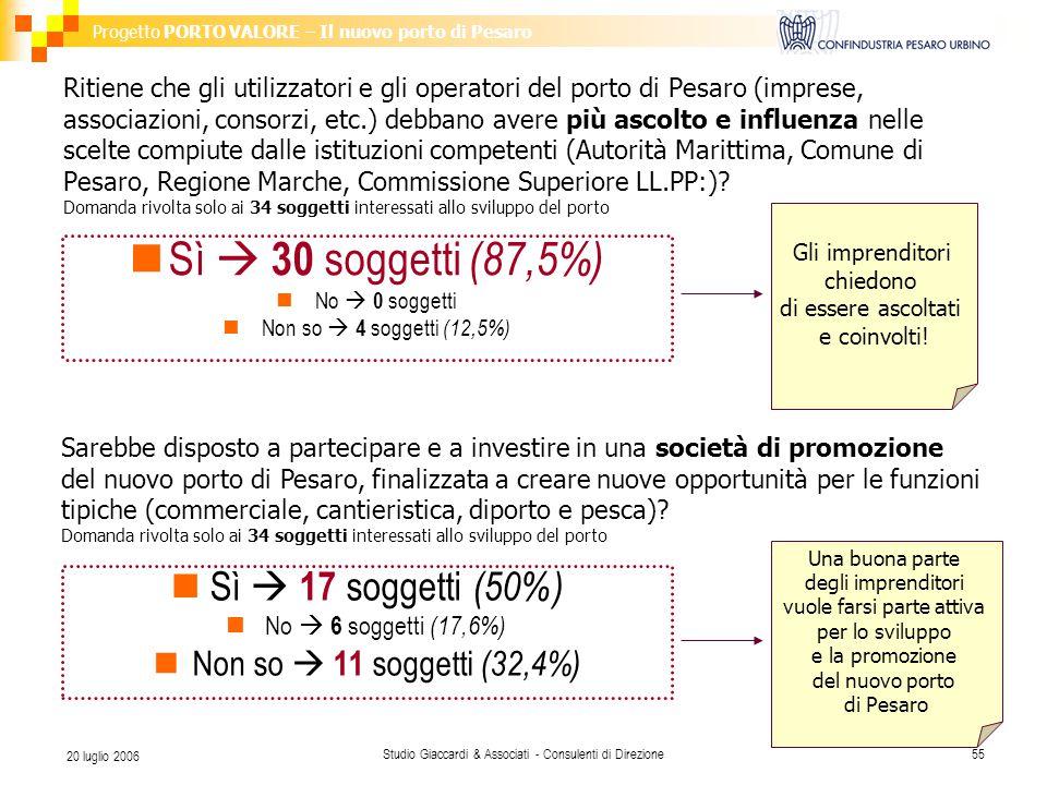 Progetto PORTO VALORE – Il nuovo porto di Pesaro Studio Giaccardi & Associati - Consulenti di Direzione55 20 luglio 2006 Ritiene che gli utilizzatori