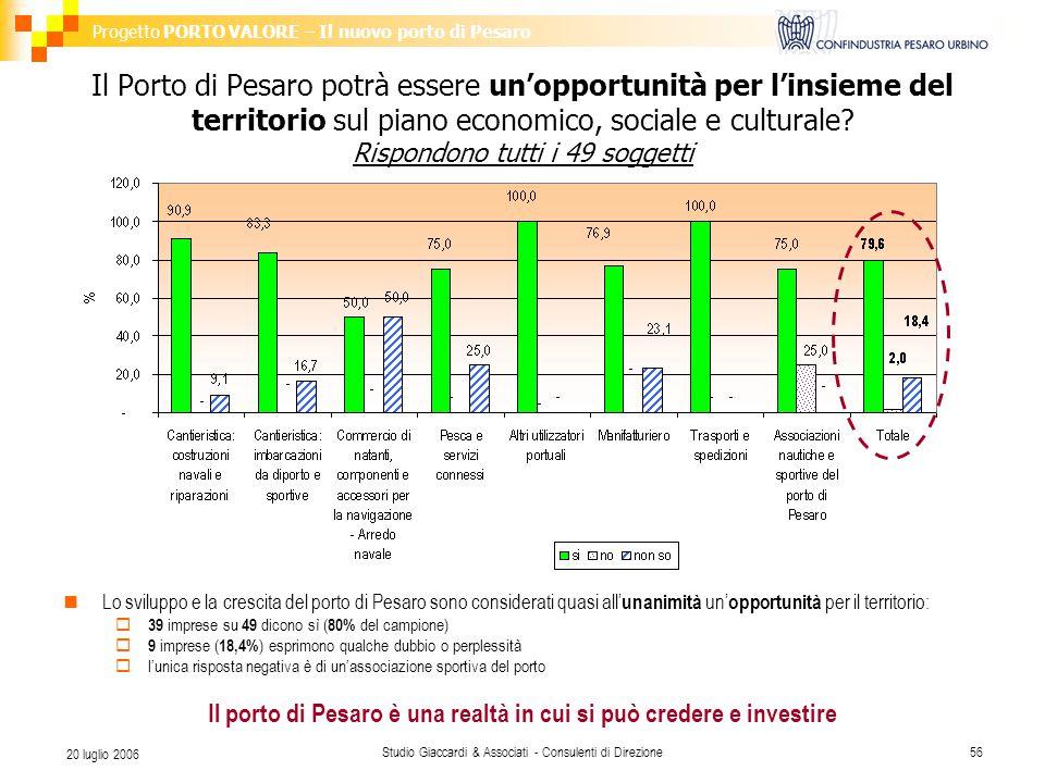 Progetto PORTO VALORE – Il nuovo porto di Pesaro Studio Giaccardi & Associati - Consulenti di Direzione56 20 luglio 2006 Il Porto di Pesaro potrà essere un'opportunità per l'insieme del territorio sul piano economico, sociale e culturale.