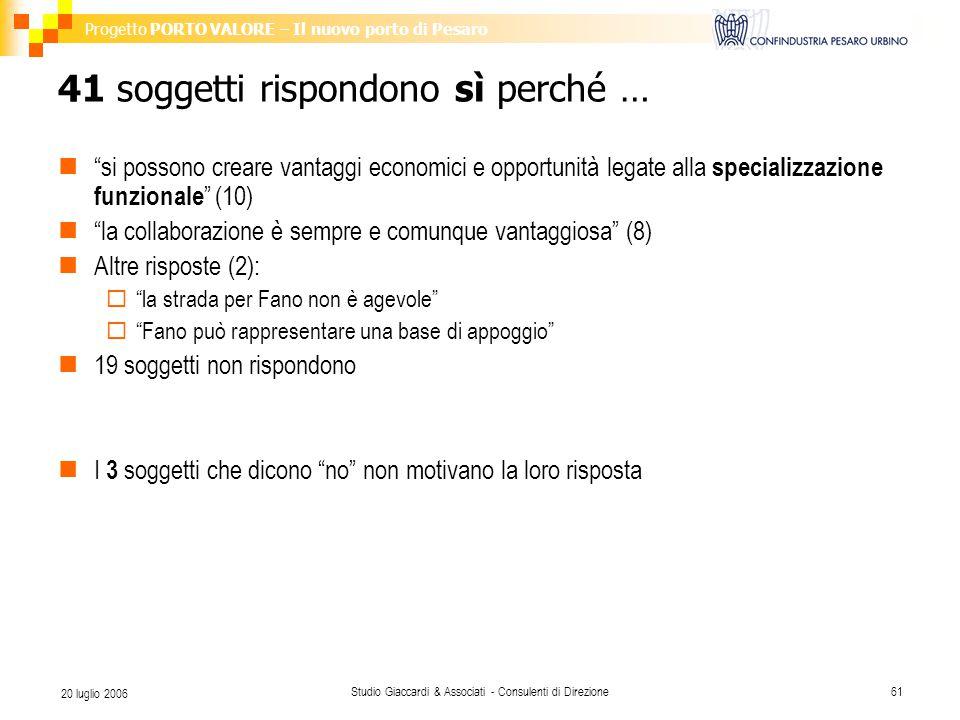 Progetto PORTO VALORE – Il nuovo porto di Pesaro Studio Giaccardi & Associati - Consulenti di Direzione61 20 luglio 2006 41 soggetti rispondono sì per