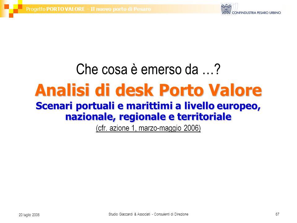 Progetto PORTO VALORE – Il nuovo porto di Pesaro Studio Giaccardi & Associati - Consulenti di Direzione67 20 luglio 2006 Che cosa è emerso da …? Anali
