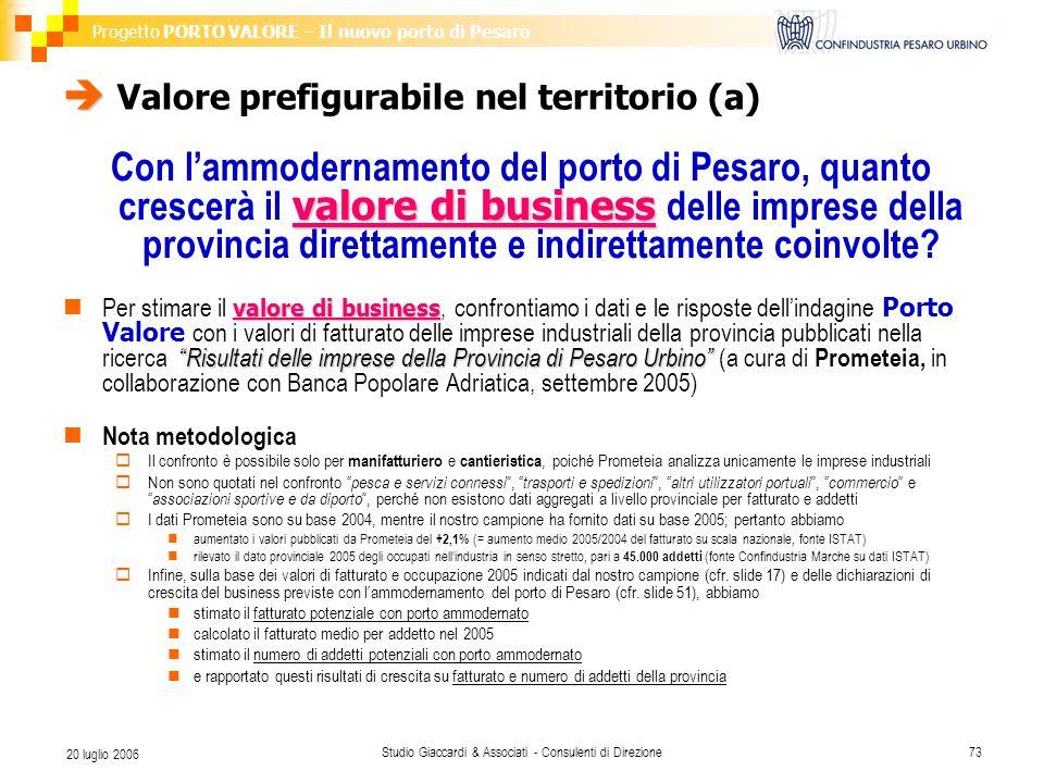 Progetto PORTO VALORE – Il nuovo porto di Pesaro Studio Giaccardi & Associati - Consulenti di Direzione73 20 luglio 2006   Valore prefigurabile nel territorio (a) valore di business Con l'ammodernamento del porto di Pesaro, quanto crescerà il valore di business delle imprese della provincia direttamente e indirettamente coinvolte.