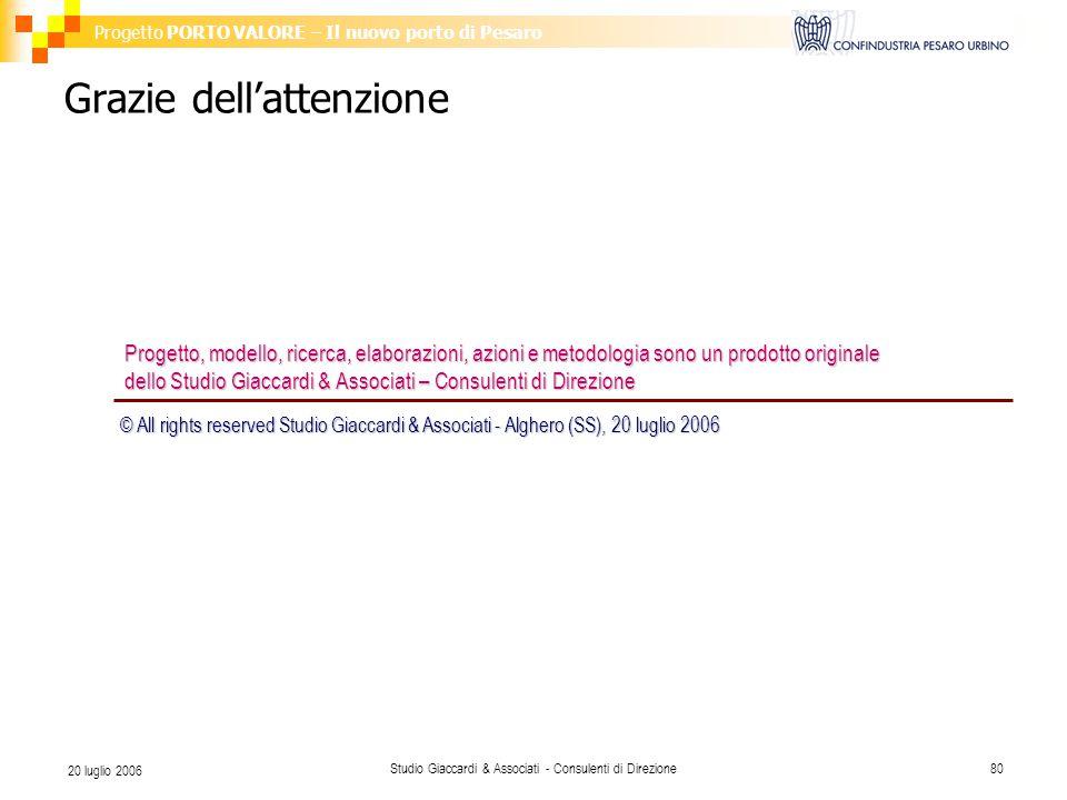 Progetto PORTO VALORE – Il nuovo porto di Pesaro Studio Giaccardi & Associati - Consulenti di Direzione80 20 luglio 2006 Grazie dell'attenzione © All