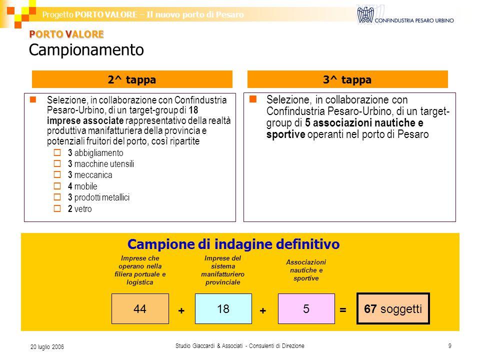Progetto PORTO VALORE – Il nuovo porto di Pesaro Studio Giaccardi & Associati - Consulenti di Direzione9 20 luglio 2006 PORTO VALORE PORTO VALORE Camp