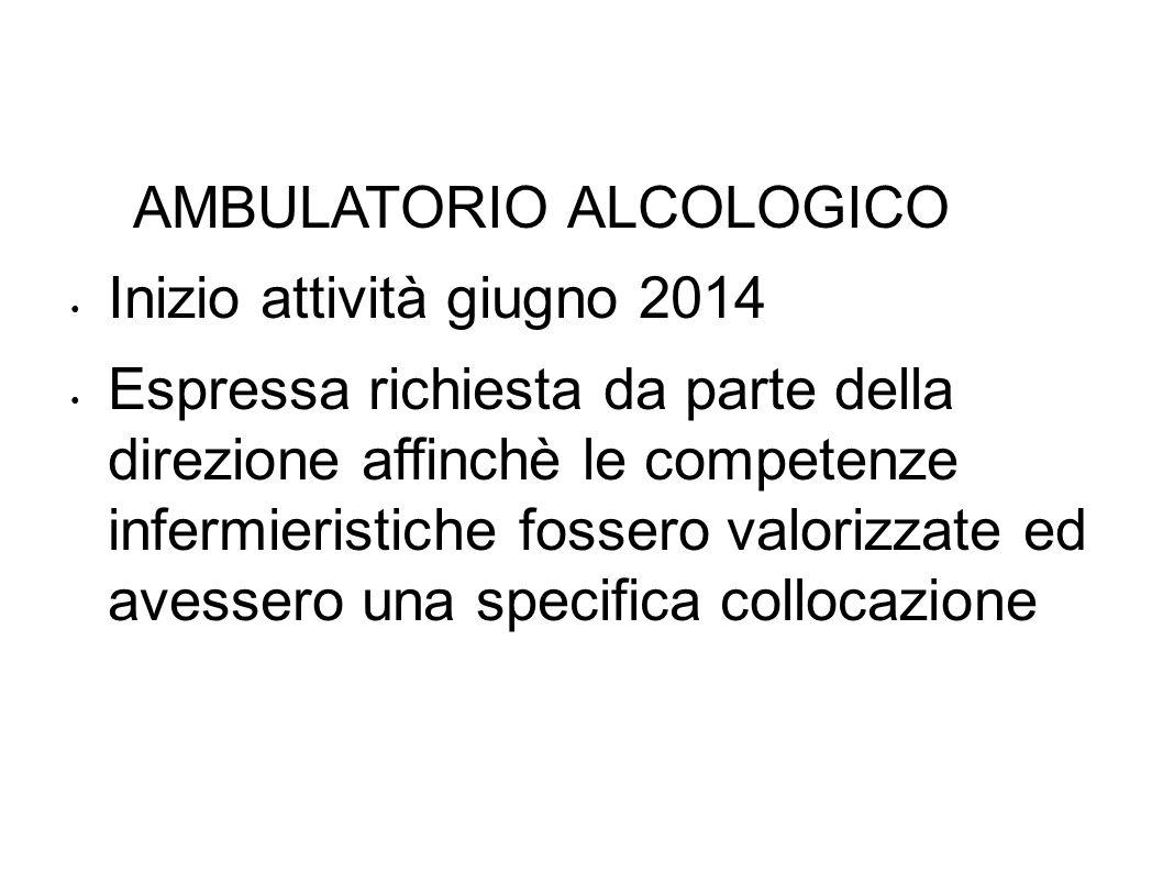 AMBULATORIO ALCOLOGICO Inizio attività giugno 2014 Espressa richiesta da parte della direzione affinchè le competenze infermieristiche fossero valoriz