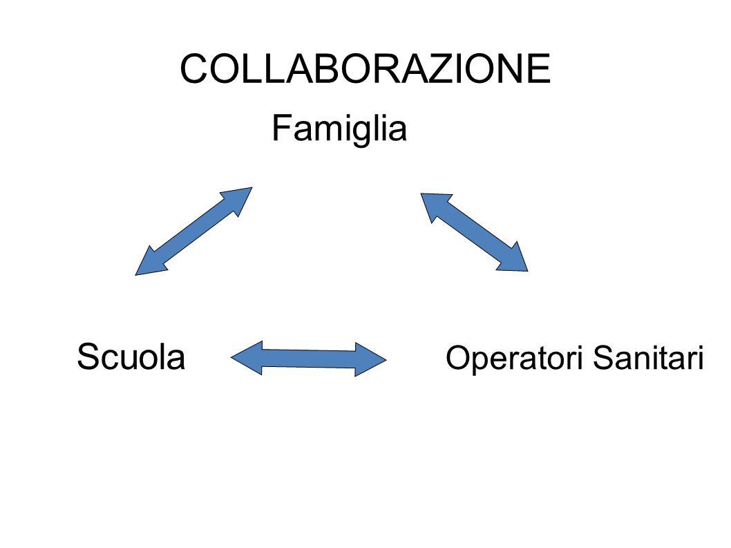 COLLABORAZIONE Famiglia Scuola Operatori Sanitari