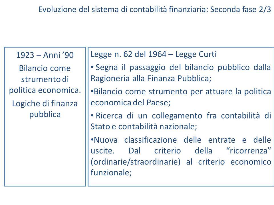 Evoluzione del sistema di contabilità finanziaria: Seconda fase 2/3 1923 – Anni '90 Bilancio come strumento di politica economica. Logiche di finanza