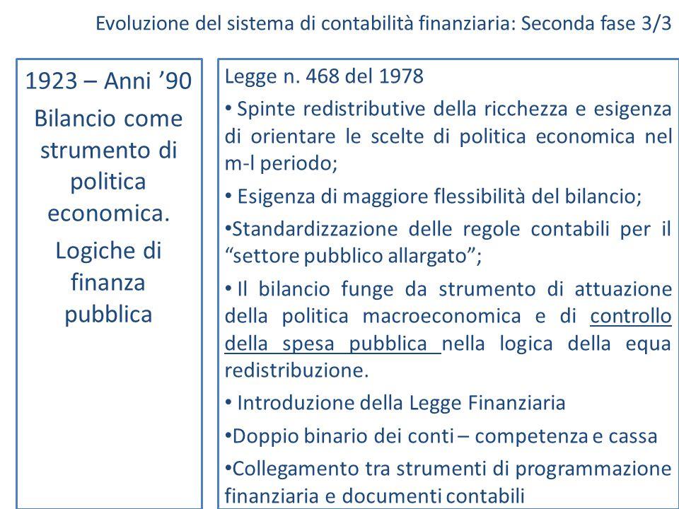 Evoluzione del sistema di contabilità finanziaria: Seconda fase 3/3 1923 – Anni '90 Bilancio come strumento di politica economica. Logiche di finanza