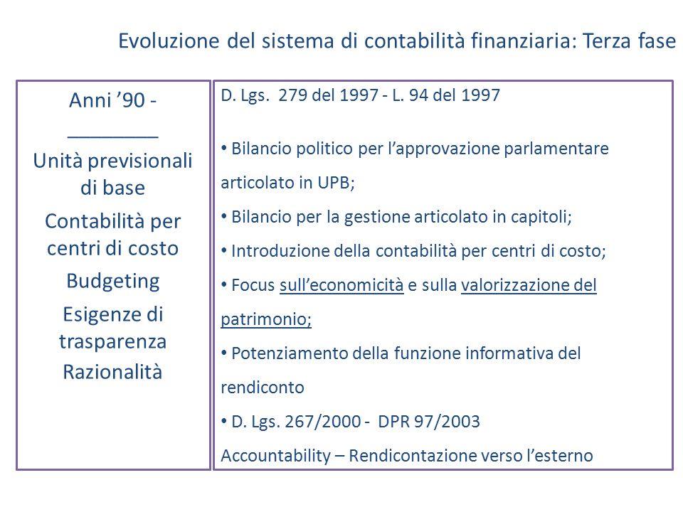 Anni '90 - ________ Unità previsionali di base Contabilità per centri di costo Budgeting Esigenze di trasparenza Razionalità D. Lgs. 279 del 1997 - L.