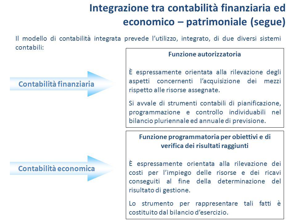 Contabilità finanziaria Contabilità economica Funzione autorizzatoria È espressamente orientata alla rilevazione degli aspetti concernenti l'acquisizione dei mezzi rispetto alle risorse assegnate.