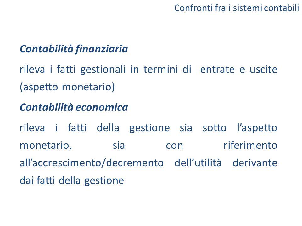 Contabilità finanziaria rileva i fatti gestionali in termini di entrate e uscite (aspetto monetario) Contabilità economica rileva i fatti della gestio