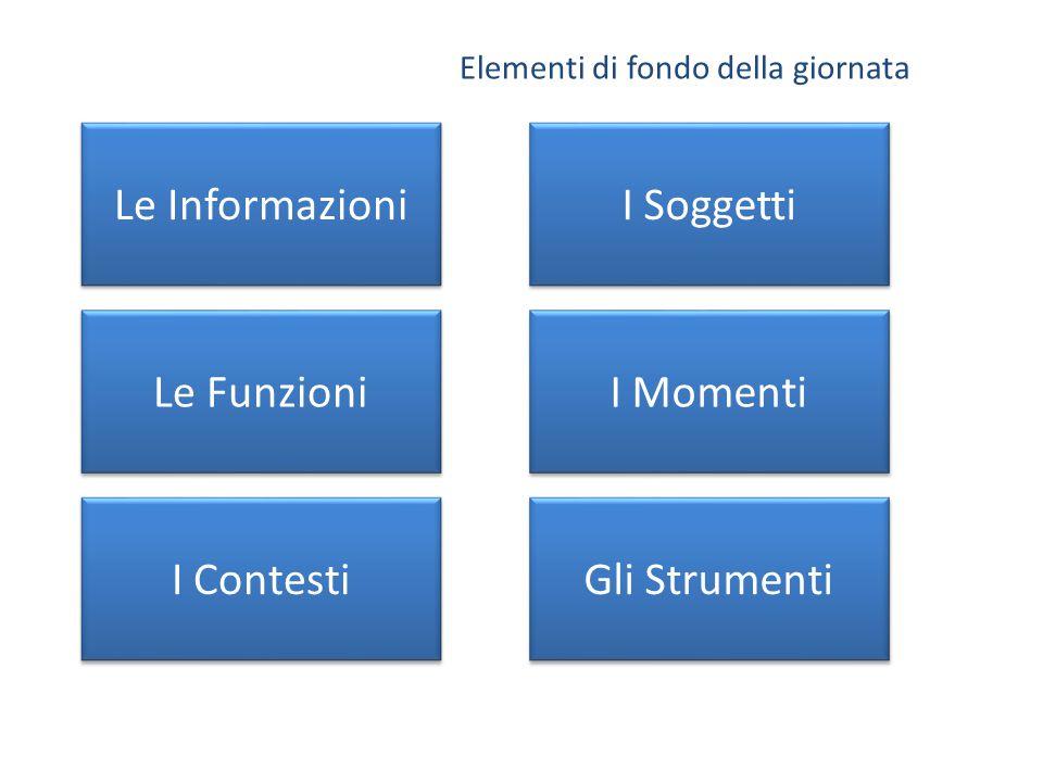 Elementi di fondo della giornata I Soggetti I Contesti Le Funzioni Le Informazioni I Momenti Gli Strumenti