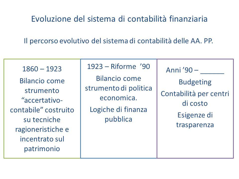 1860 – 1923 Bilancio come strumento accertativo-contabile costruito su tecniche ragioneristiche e incentrato sul patrimonio Evoluzione del sistema di contabilità finanziaria: Prima fase Cambray - Digny ( provv.