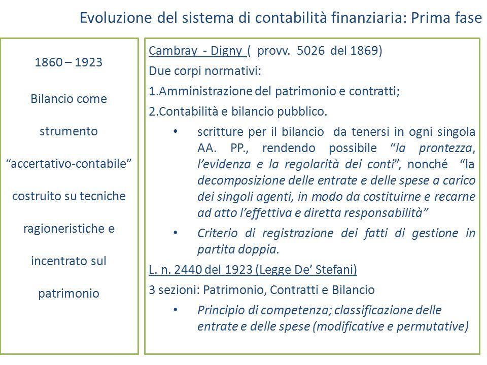 """1860 – 1923 Bilancio come strumento """"accertativo-contabile"""" costruito su tecniche ragioneristiche e incentrato sul patrimonio Evoluzione del sistema d"""