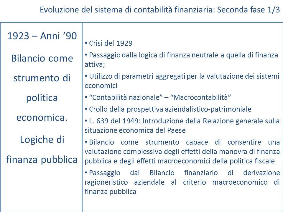 Evoluzione del sistema di contabilità finanziaria: Seconda fase 1/3 1923 – Anni '90 Bilancio come strumento di politica economica. Logiche di finanza
