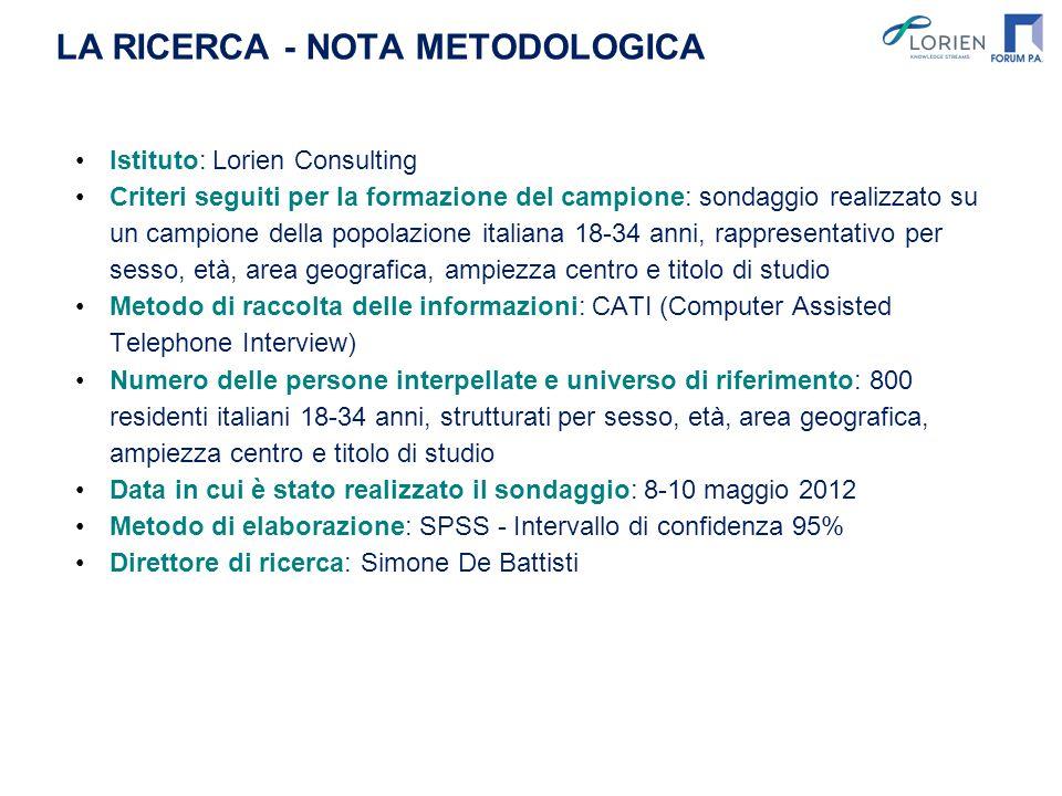 LA RICERCA - NOTA METODOLOGICA Istituto: Lorien Consulting Criteri seguiti per la formazione del campione: sondaggio realizzato su un campione della p