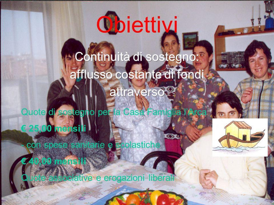 Obiettivi Quote di sostegno per la Casa Famiglia l'Arca € 25,00 mensili - con spese sanitarie e scolastiche € 40,00 mensili Quote associative e erogazioni liberali