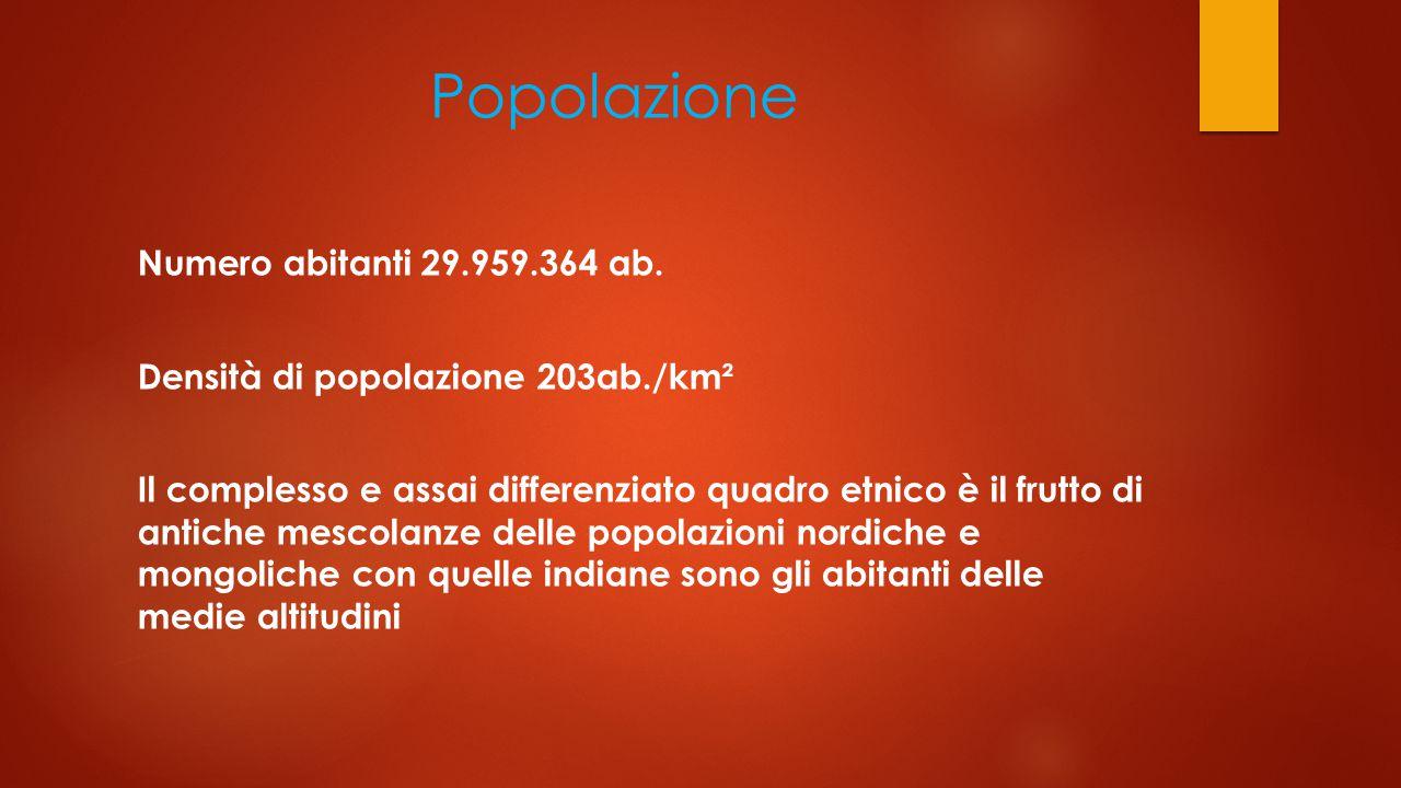 Popolazione Numero abitanti 29.959.364 ab.