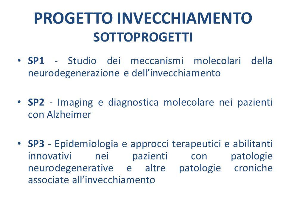 SP1 - Studio dei meccanismi molecolari della neurodegenerazione e dell'invecchiamento SP2 - Imaging e diagnostica molecolare nei pazienti con Alzheimer SP3 - Epidemiologia e approcci terapeutici e abilitanti innovativi nei pazienti con patologie neurodegenerative e altre patologie croniche associate all'invecchiamento PROGETTO INVECCHIAMENTO SOTTOPROGETTI