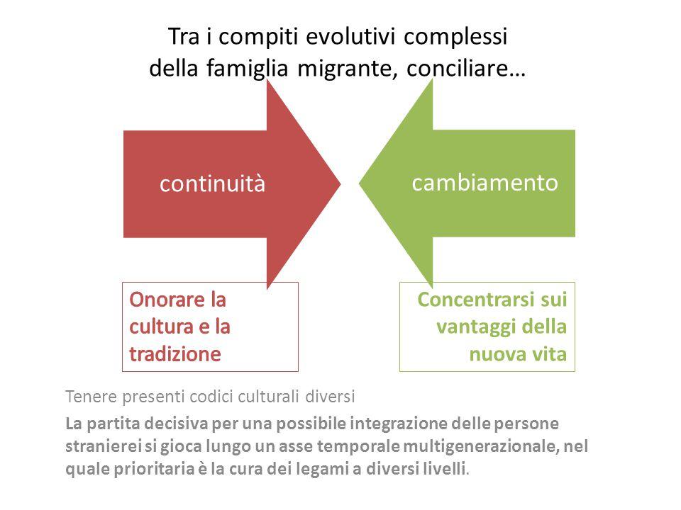 continuitàcambiamento Tenere presenti codici culturali diversi La partita decisiva per una possibile integrazione delle persone stranierei si gioca lungo un asse temporale multigenerazionale, nel quale prioritaria è la cura dei legami a diversi livelli.