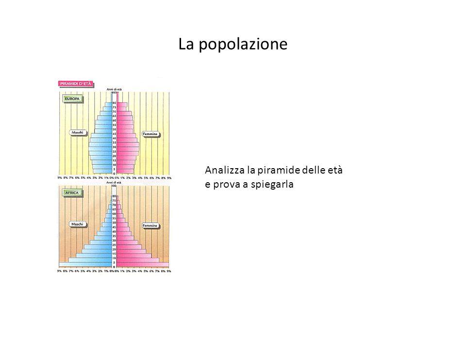 La popolazione Analizza la piramide delle età e prova a spiegarla