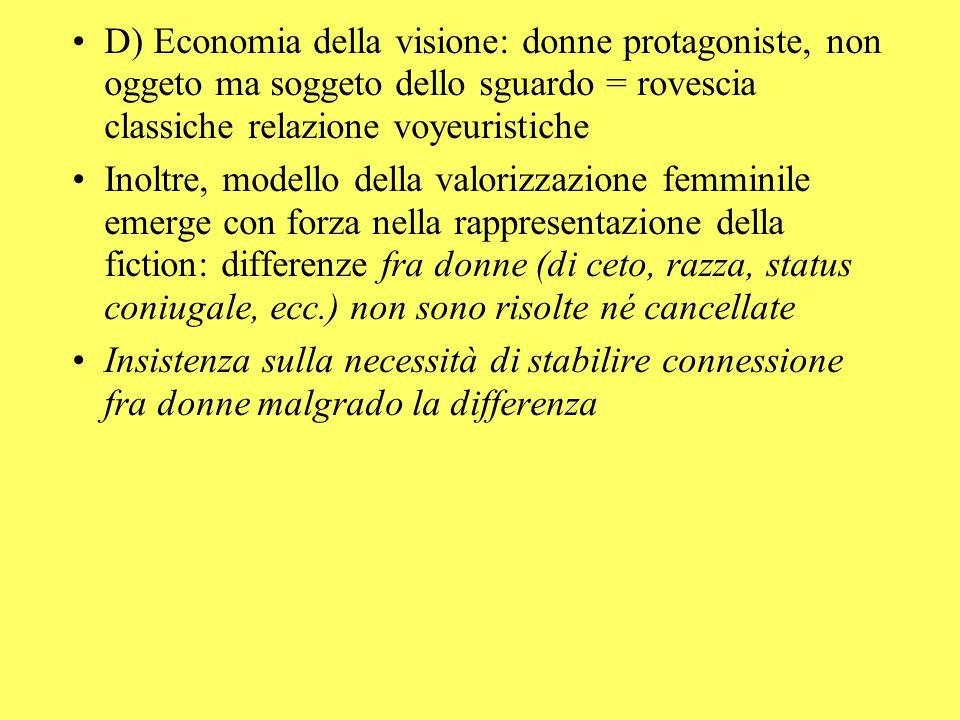 D) Economia della visione: donne protagoniste, non oggeto ma soggeto dello sguardo = rovescia classiche relazione voyeuristiche Inoltre, modello della