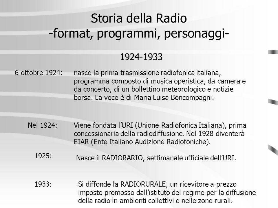 Storia della Radio -format, programmi, personaggi- 1924-1933 nasce la prima trasmissione radiofonica italiana, programma composto di musica operistica