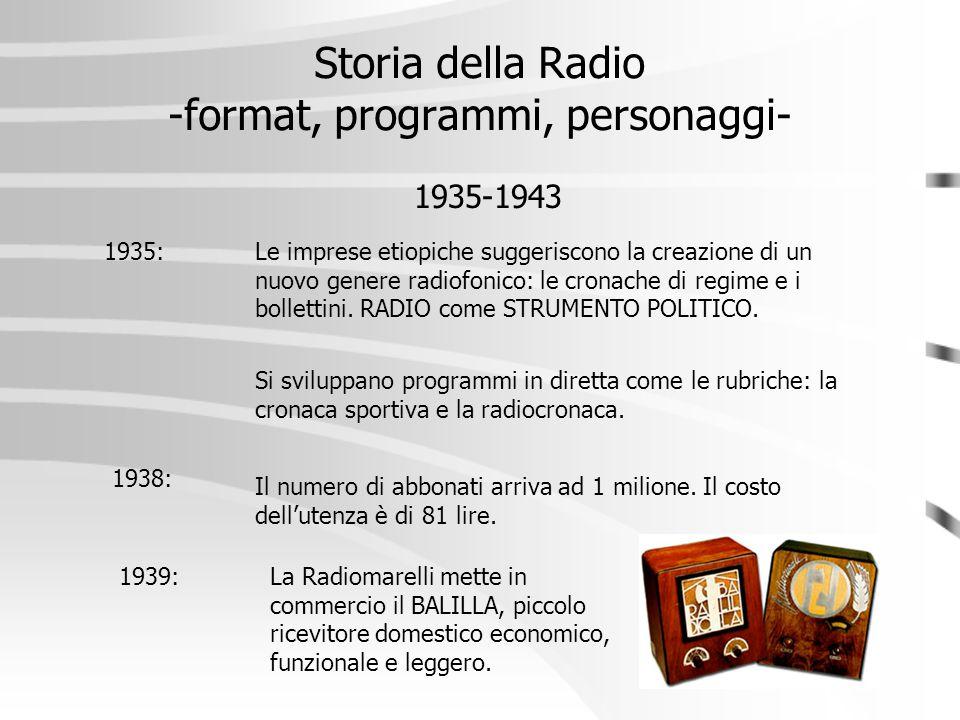Storia della Radio -format, programmi, personaggi- 1935-1943 Le imprese etiopiche suggeriscono la creazione di un nuovo genere radiofonico: le cronach