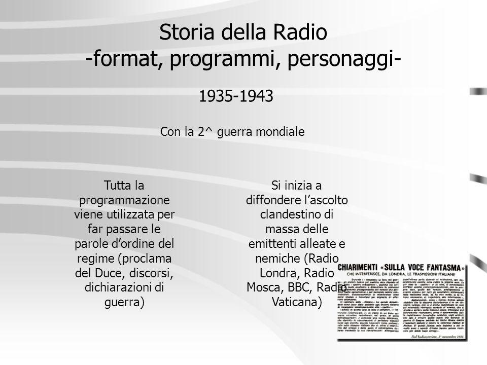 Storia della Radio -format, programmi, personaggi- 1935-1943 Tutta la programmazione viene utilizzata per far passare le parole d'ordine del regime (p